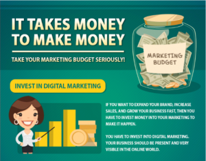 Invest in Digital Marketing and Take Your Company to Greater Heights